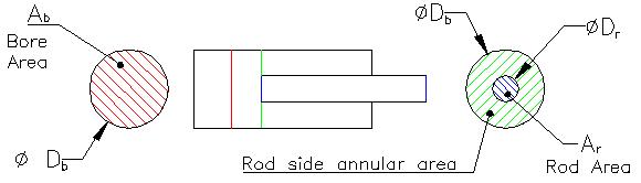 area-ratio