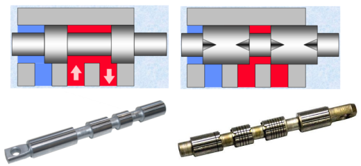 Fig.3. Conventional and proportional valves spools