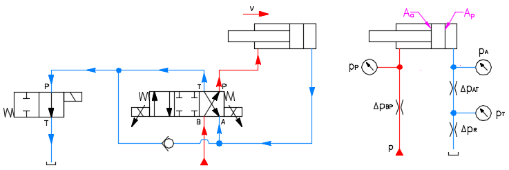 Fig.8. System pressure during the cylinder retraction