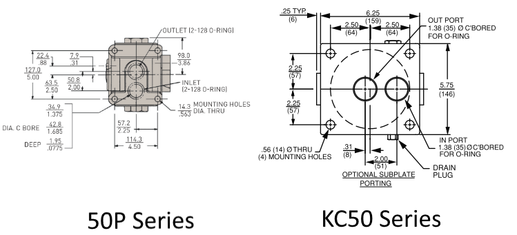 Parker 50P vs Schroeder KC50