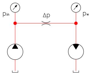 Calculation flow trough orifice