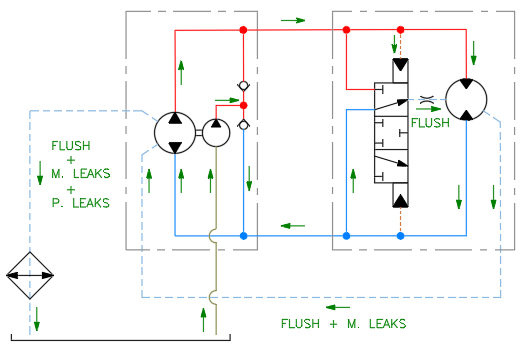 Close loop circuit