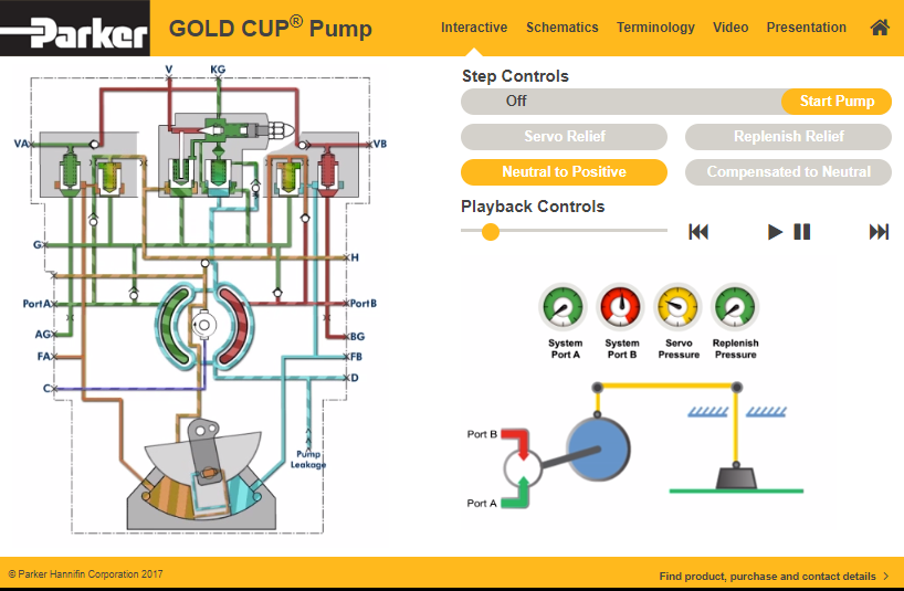 Parker Gold Cap pumps interactive tool