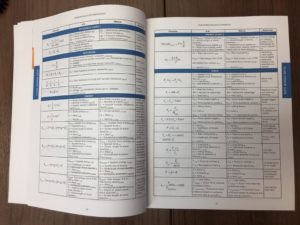 Fluid Power Reference Handbook. Example of page with formulas.