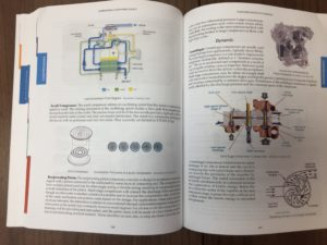 Fluid Power Reference Handbook.