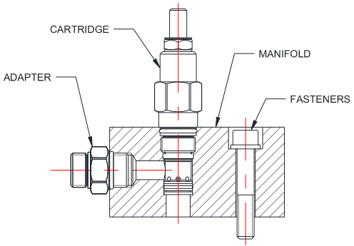 Hydraulic manifold material selection chart